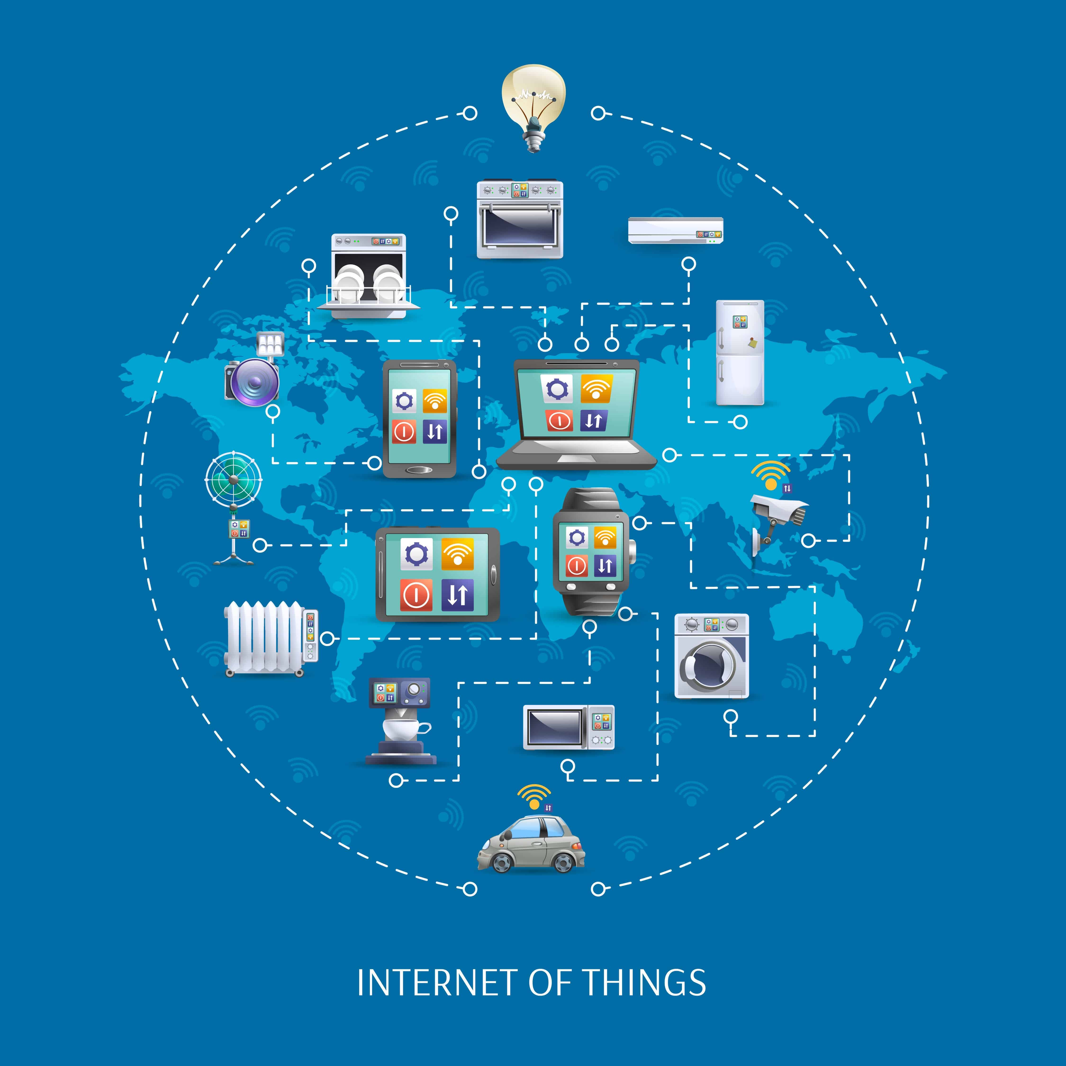 iot security, The Internet of Things